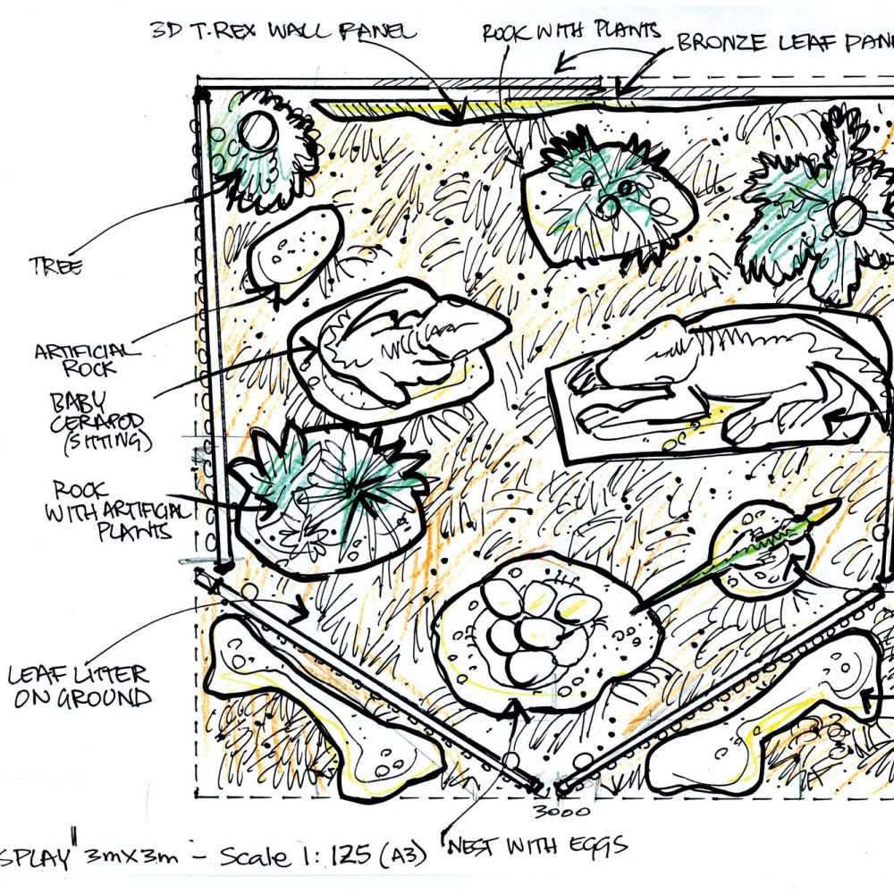 Concept Display with Dinosaur Nest with Eggs- theropod