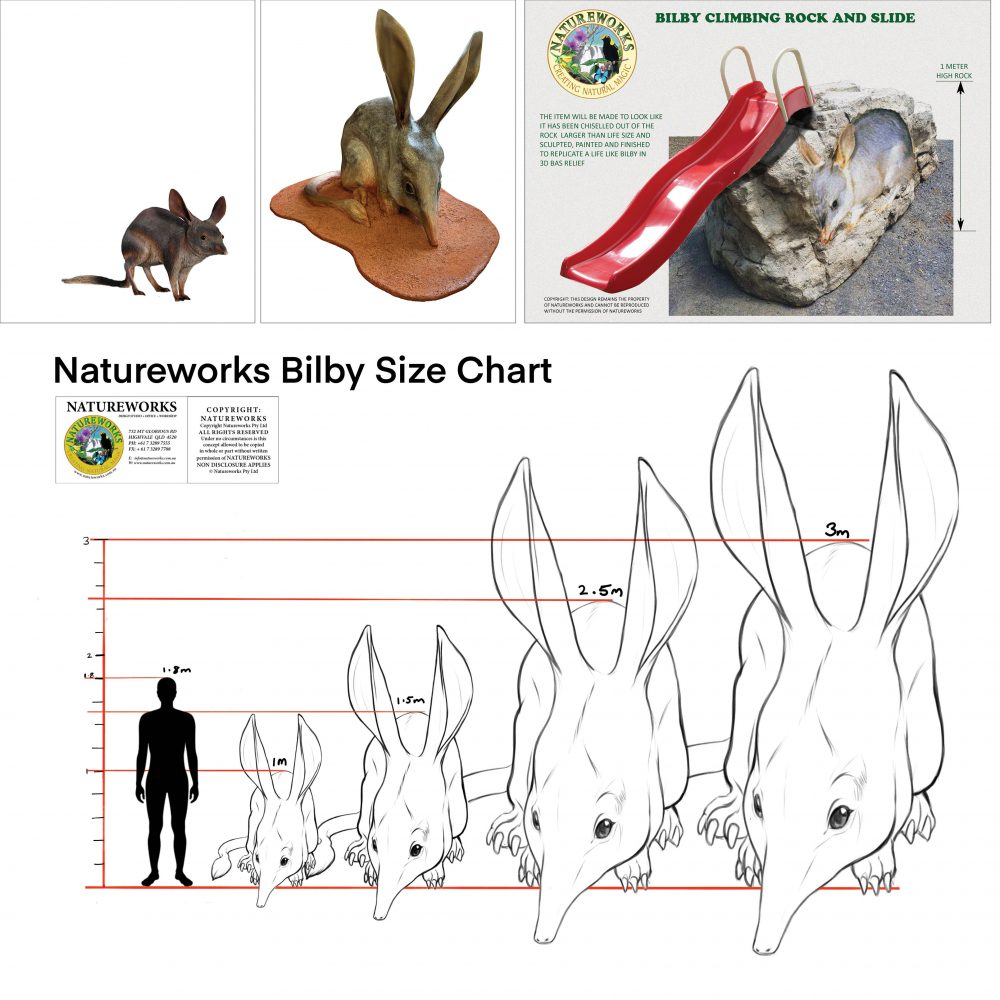Bilby larger than life-size - how big is big enough